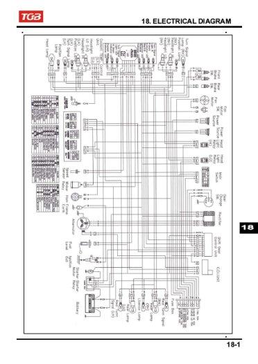tgb blade 250 - fr