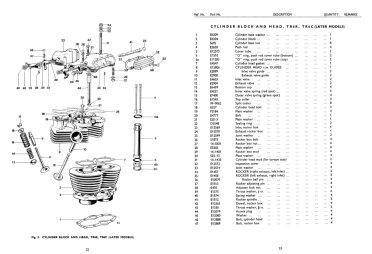 1972 t120 wiring diagram with Achat Triumph 650 Twins 1972 416175 on Lucas Engine Oil Products besides Lucas Engine Oil likewise Lucas Engine Products further Triumph Bonneville Wiring Harness also Achat Triumph 650 Twins 1972 416175.