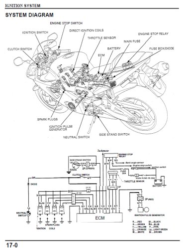 Cbr 954 Engine Diagram on wiring diagrams suzuki motorcycle