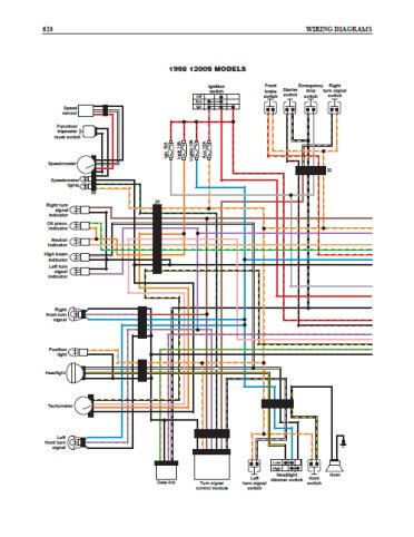 1986    Sportster       Wiring       Diagram    Engine    Wiring       Diagram    Images