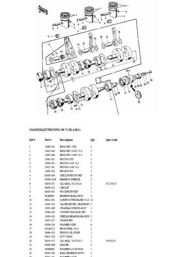 Kawasaki 500 H1 - Kh500 - 750 H2