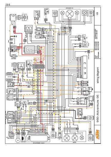 diagram 2003 ktm wiring diagrams diagram schematic circuit peterktm adventure 990 wiring diagram get free image