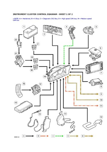 jeep automatic transmission identification